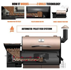 Z Grills Wood Pellet Grill Amp Smoker With Patio Cover